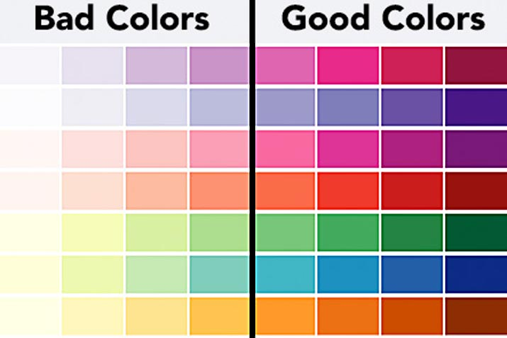 Chart to select colors for clothing